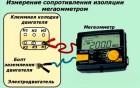 Как измерить сопротивление изоляции мегаомметром?